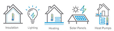 Mantis Energy - Case Studies - Insulation, Lighting, Heating, Solar Panels, Heat Pumps